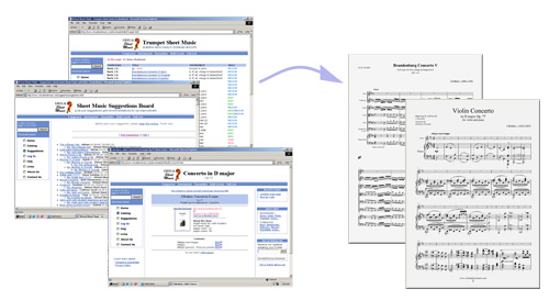 Printable Sheet Music Online How It Works